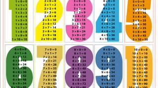 TABLAS DE MULTIPLICAR CANTADAS TABLA DEL 9 |DESCARGAR  LAS TABLAS DE MULTIPLICAR