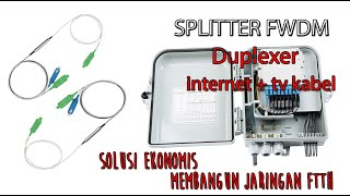SPLITTER FWDM UNTUK JARINGAN FTTH (INTERNET DAN TV KABEL)