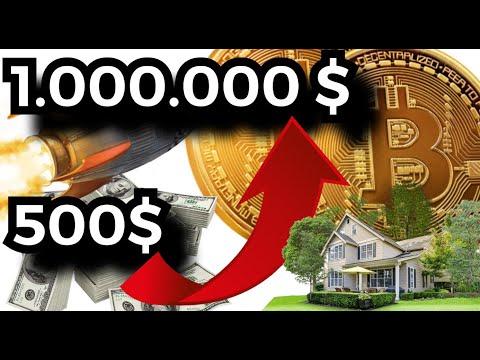 Bitcoin citat diagramă
