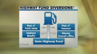 Highway fund diversions