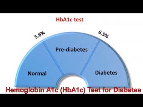 Diabetul este o operație periculoasă