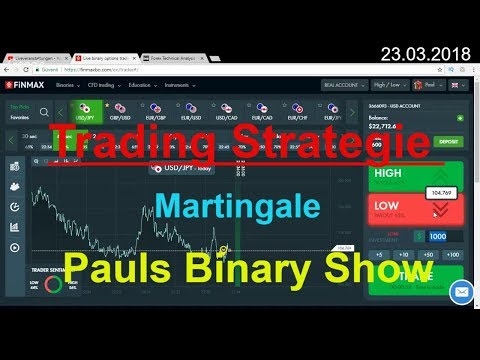 Strategy for binary options apk