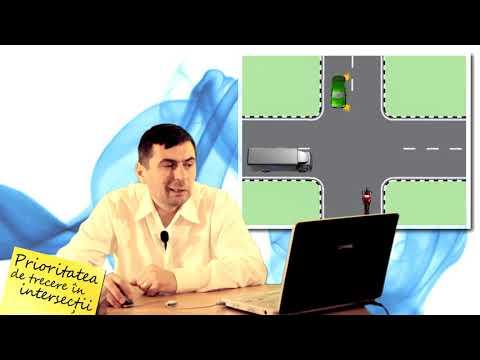 Tutoriale video cum să tranzacționați corect opțiunile binare