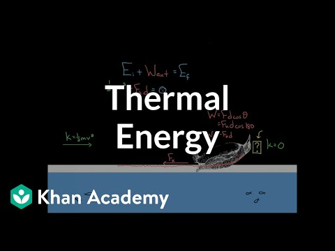 Thermal energy from friction (video) | Khan Academy