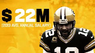 The Curse of Being the Highest Paid QB!