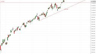 Wall Street – Woche der Entscheidung?