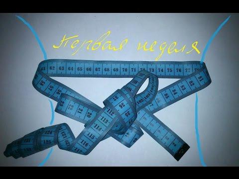Средства для похудения по алфавиту