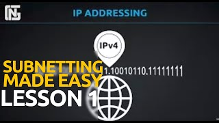IPv4 Addressing Lesson 1: Binary and the IP Address