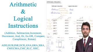Microprocessor Lecture 24 | Arithmetic & Logical Instruction | by Er. Pawan Chandani