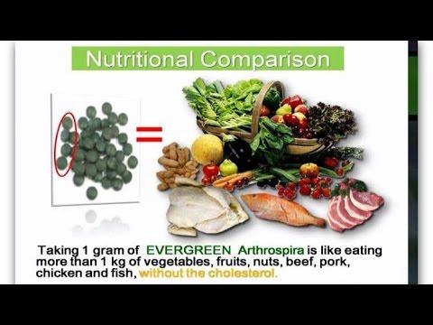 Video Spirulina Health Benefits & Comparison | Benefits of Spirulina Tablets