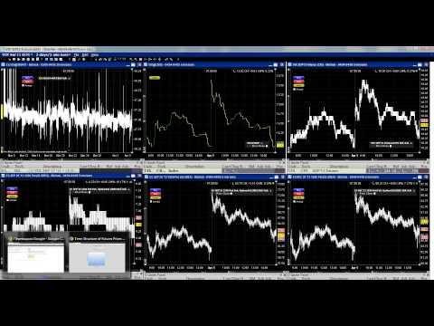 Анализ валютных опционов