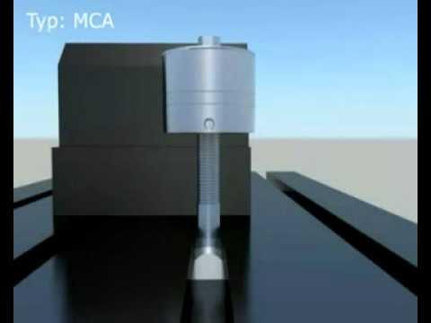 Das wesentliche Konstruktionsmerkmal der Baureihe MCA ist ein integriertes Übersetzungsgetriebe zur Vervielfachung des manuellen Anzugsmoments. Somit stehen dem Anwender sehr robuste und flexible Spannelemente zur Verfügung, welche höchste Spannkräfte bei einfacher manueller Bedienung und maximaler Betriebssicherheit ermöglichen. Die Baureihe MCA ist mit Sacklochgewinde und zentrisch angeordnetem Bediensechskant ausgeführt. Die Kraftspannmuttern können für vielfältige Spannaufgaben im gesamten Maschinenbau, beispielweise zur Werkzeugklemmung in Pressen und Stanzen eingesetzt werden.