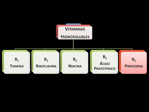 b12 su hipertenzija