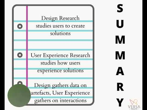 Video 12 Design & UX Research Course - YouTube