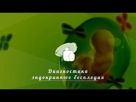 Диагностика эндокринного бесплодия