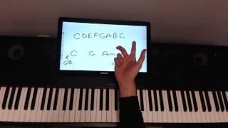passthrough chords
