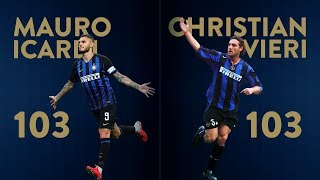 MAURO ICARDI + CHRISTIAN VIERI   NATURAL-BORN SCORERS   103 Serie A goals with Inter ⚽⚫🔵⚽