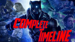 Marvel Cinematic Universe Chronological Timeline (v4.0) | Kholo.pk