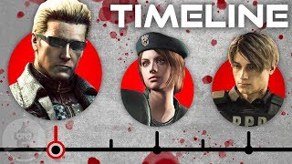 The Complete Resident Evil Timeline - Evolution Of The T Virus | The Leaderboard