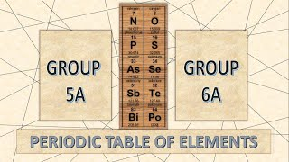 Element of Group 5A & 6A