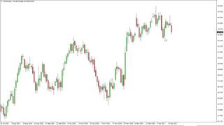Oil Technical Analysis for January 19 2017 by FXEmpire.com