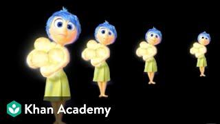 Grade 10 Science| Depth of field | Khan Academy