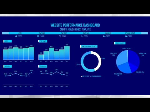Excel Training | How To Create Beautiful Analytics Dashboard ...
