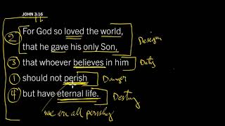John 3:16 // Our Favorite Verse in the Bible // How God So Love The World