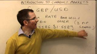 Beginner's guide to investing: the currency markets - MoneyWeek Investment Tutorials