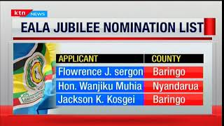 List of nominees submitted by Jubilee party