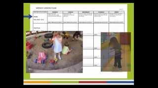 Preschooler Lesson Planning Podcast