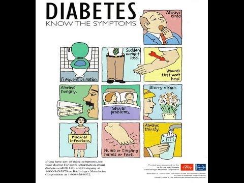 Azúcar en la sangre glikometr