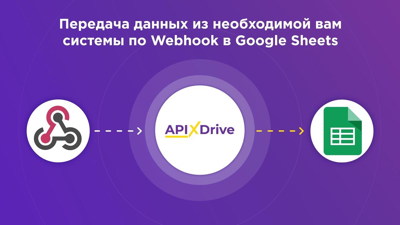 Как настроить выгрузку данных по Webhook в GoogleSheets?