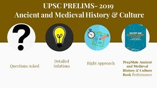 Lecture 2- 2019 UPSC Prelims Ancient, Medieval history and Culture Questions along with Solutions