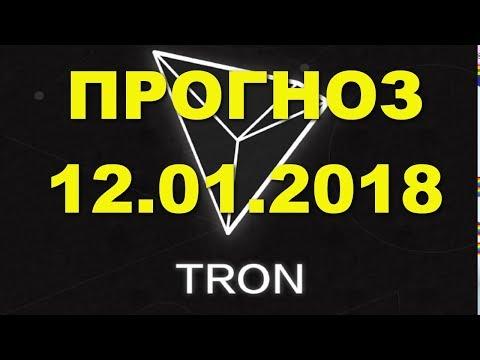 TRX/USD — TRON прогноз цены / график цены на 12.01.2018 / 12 января 2018 года