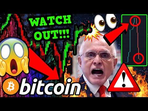Pasaulinis bitcoin