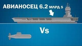 Как Одна Шведская подводная лодка, ПОБЕДИЛА ВМС США