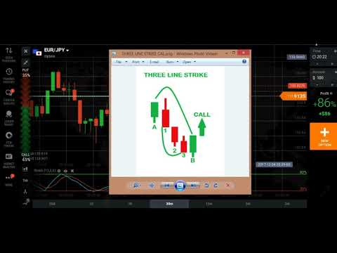Best moving average strategy for binary options