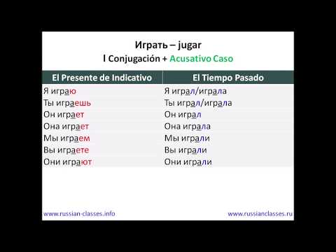 Russian Classes Online: El Verbo Играть