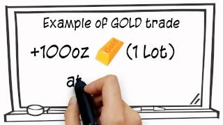 Precious Metals and Commodities Trading