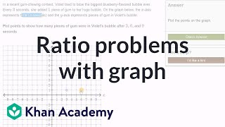 Solving ratio problems with graph | Pre-Algebra | Khan Academy