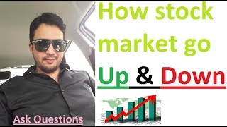 How Stock Market Prices Move Up and Down in Urdu