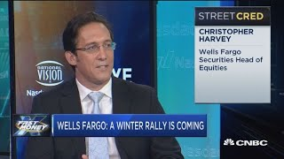 Market pullback has uncovered value for investors: Wells Fargo's Chris Harvey