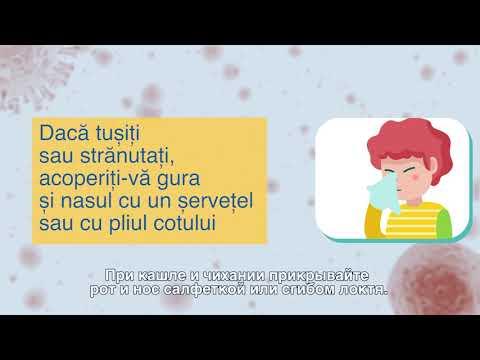 Ce este Coronavirusul (COVID-19) și cum ne protejăm de el?