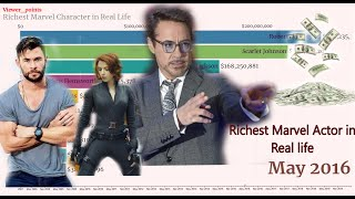 Richest Marvel actor in the world | Highest paid marvel actors | Net worth of the Avengers |Bar race