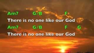 God of this City (lyrics & chords)  Chris Tomlin