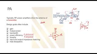 Basics of  power Amplifier Types of power amplifiers PA tutorial Power Amplifier Tutorial #17