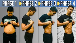How To Diet To Lose Fat FOR GOOD (4 Phases)