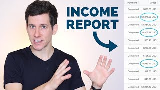 How Do YouTubers Make Money? Income Report With REAL Numbers (YouTube + Blogging)