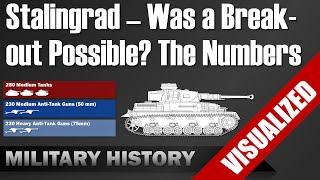 [Stalingrad] Was a Breakout possible? Some Numbers [Updated Version]
